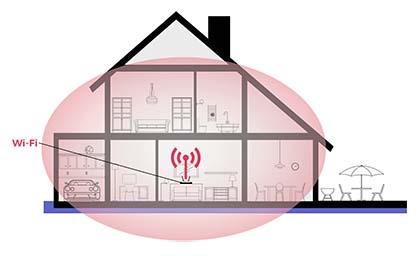 افزایش سرعت اینترنت وای فای
